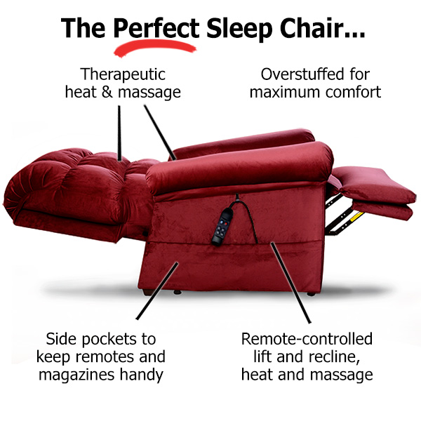 DuraLux II Perfect Sleep Chair | Velvet Like Fabric With Memory Foam Lift  Chairs Youu0027ll Love Sleeping In