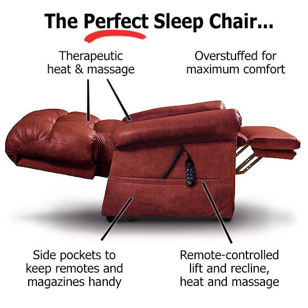 the perfect sleep chair - lift chair recliners