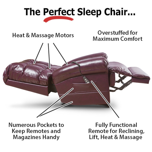 Pleasant Perfect Sleep Chair Sleeper Lift Chairs Youll Love Frankydiablos Diy Chair Ideas Frankydiabloscom