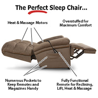 Perfect Sleep Chair<sup>®</sup> - DuraLux II Microfiber